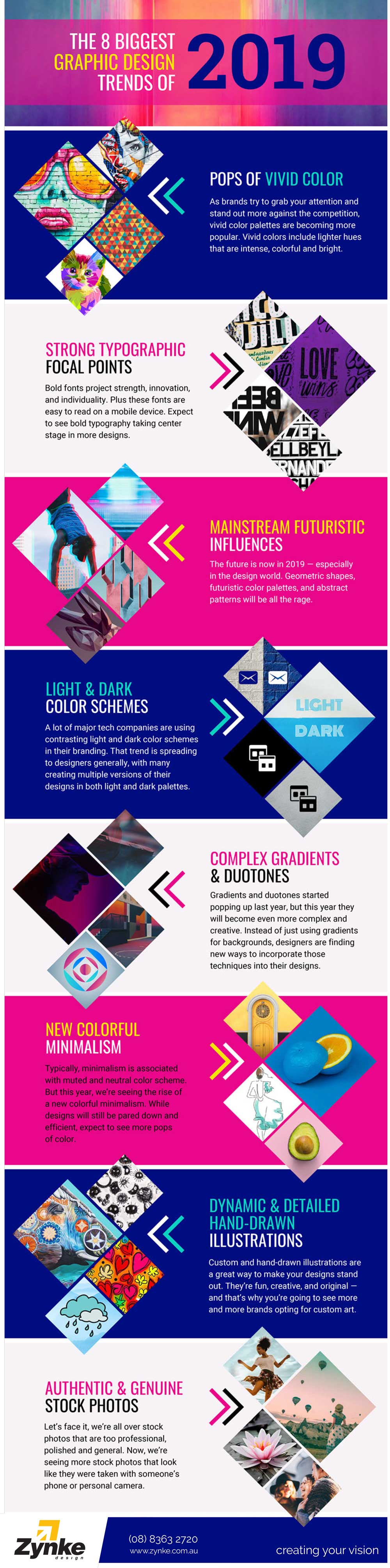 zynke-2019-8-biggest-graphic-design-trends